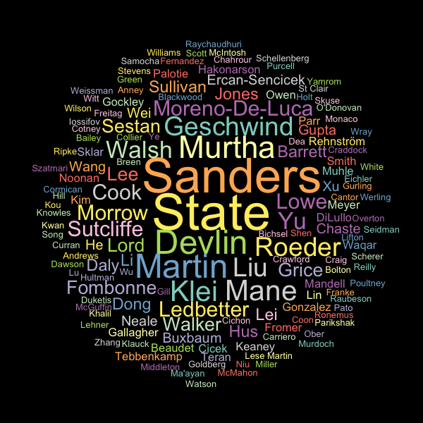 author_wordcloud.png